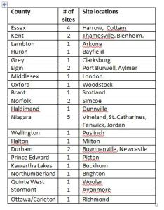 Table 1: Regional monitoring locations for  SWD traps in 2015